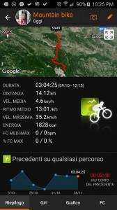 Muntain Bike Cervati