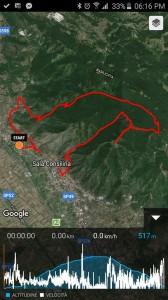 escursione sito alto mappa